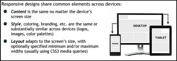 responsive-design-demo