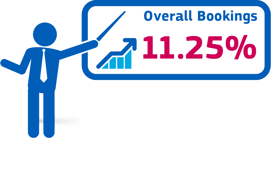 Overall Bookings Icon