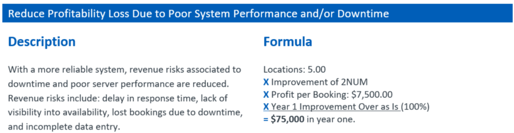 Reduce Profitability Loss Due to Poor System Performance